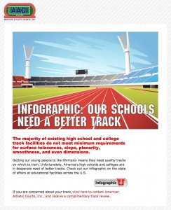 AACI get the infographic email image
