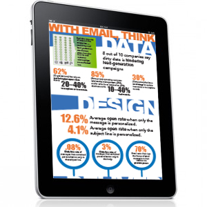 Data. Design. Deliver infographic image